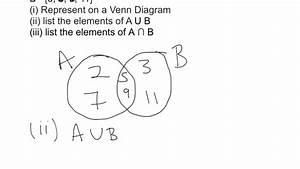 Venn Diagrams- Union  U0026 Intersection