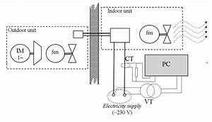 The Principle Wiring Diagram Of The Analyzer Of The