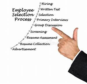 Employee Selection Process Stock Image  Image Of Test