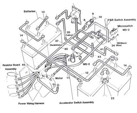 Wiring Cart Diagram Golf Ezgo Non Dc by Ezgo Golf Cart Wiring Diagram Free Wiring Diagram