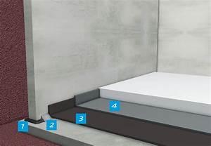 Abdichtung Gegen Aufsteigende Feuchtigkeit Bodenplatte : bitumenbahnabdichtung auf der bodenplatte ~ A.2002-acura-tl-radio.info Haus und Dekorationen