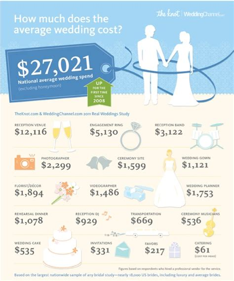 weddings costname change blog im