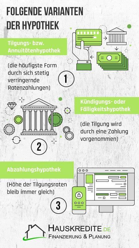 unterschied hypothek grundschuld die hypothek als sicherheit der bank bei darlehen
