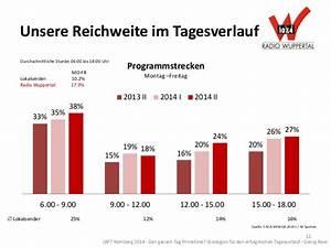 Radio Wuppertal Rechnung : radio wuppertal georg rose lokalrundfunktage 2014 ~ Themetempest.com Abrechnung