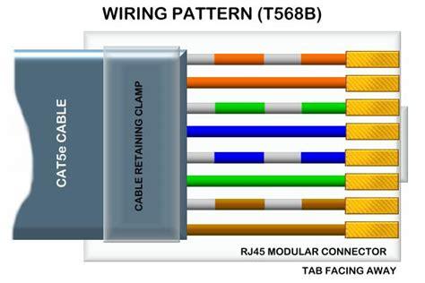 8 pin rj45 connector satcom wholesalers