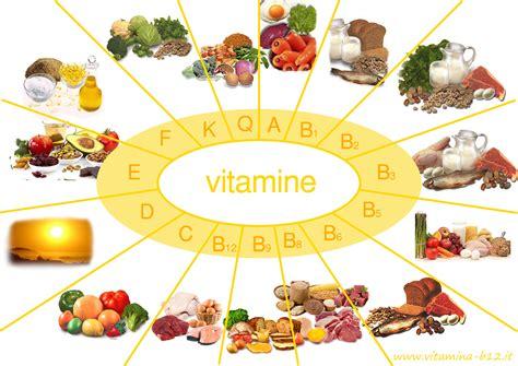 vitamin doktoris