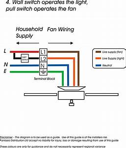 Telephone Wiring Diagram Outside Box  U2014 Raffaella Milanesi