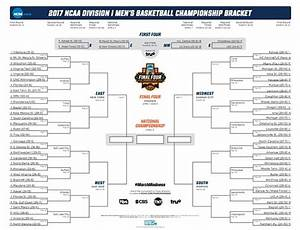 March Madness bracket 2017: Official and printable .PDF ...