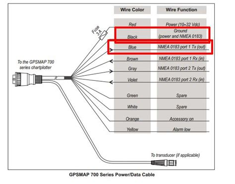 Garmin 2010c Wiring Diagram by Need Help With Wiring Garmin 740s The Hull