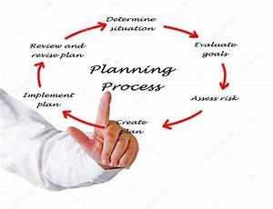 Diagram Of Planning Process  U2014 Stock Photo  U00a9 Vaeenma  12023738
