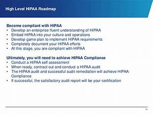 the startup path to hipaa compliance With hipaa compliant document sharing