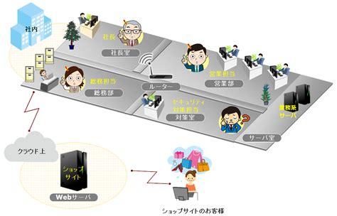 ktam Series(ケータムシリーズ) | 「京都・情報セキュリティサービス」は、京都の中小企業情報セキュリティ ...