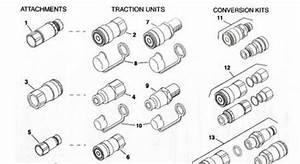 Toro Dingo Parts Diagram