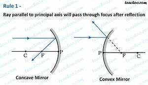 Rules For Drawing Ray Diagram In Concave And Convex Mirror