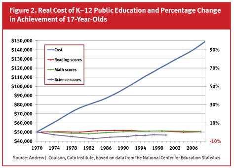 Havre Daily Corrector! Real Cost Of K12 Education