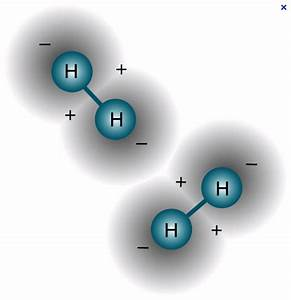Hydrogen Gas As Neuroprotection
