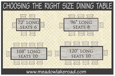 Dining table dimensions depend on how many people you want to seat, and the degree of comfort you're looking for. Choosing the Right Size Dining Table | Mesas de comedor ovalada, Mesas de comedor y Decoración ...