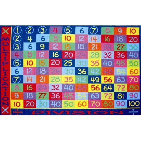 cheap classroom rugs rugs time multiplication classroom area rug