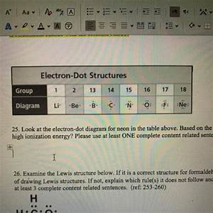 Look At The Electron