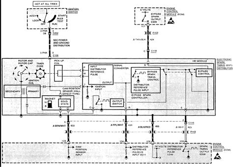 Looking For Wiring Diagram The Icm