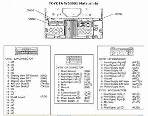 Toyota Avensis T25 2004 R