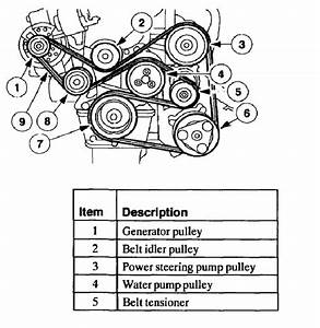 Where Can I Get A Serpentine Belt Routing Diagram For A