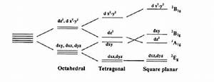 Energy Level Diagram For D 9 Cu 2  Free Ion In Octahedral