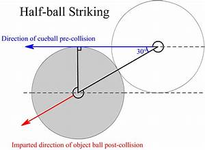 File Billiards Half-ball Striking Diagram Png