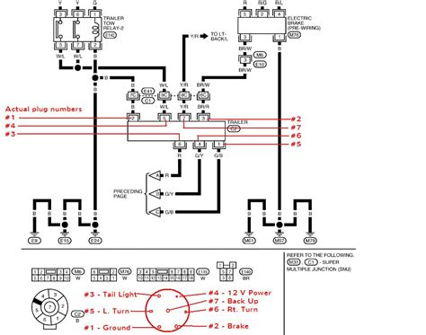 fusible link j 30 fuse keeps blowing nissan titan forum