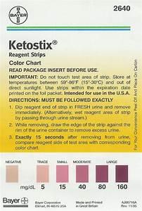 Yen To Dollar Chart Ketostix Urinalysis Strips 50 Ketone