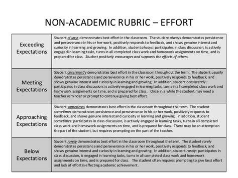 Resume Rubric Ontario by Creative Writing Rubric Ontario