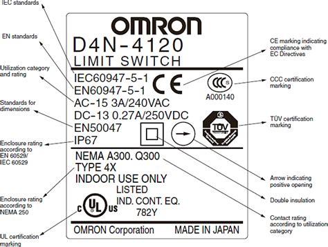 Circuit Diagram Symbols Meaning