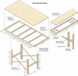 Build A Table For A Small Model Railroad