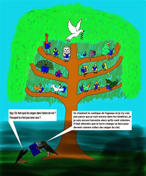 etudes et symboles bibliques symbole des oiseaux dans la