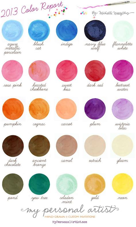 My 2013 Color Trends Report  Custom Save The Dates