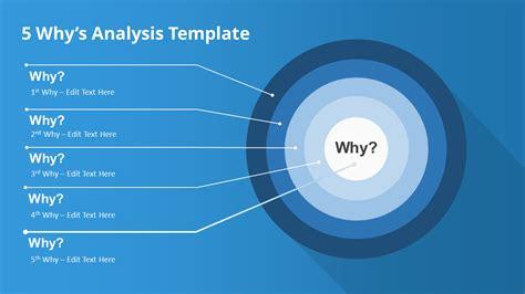 present   whys root  analysis slidemodel