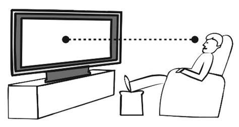 distance ecran videoprojecteur canapé quelle taille d 39 écran tv vous convient le mieux