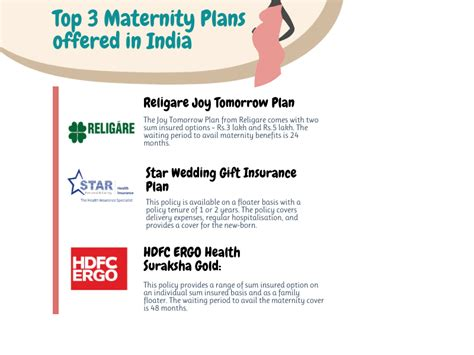 Maternity insurance plan designed to cover the health care cost during maternity including both mother and newborn child. Pin On Maternity Health Insurance