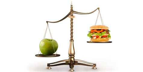 balance cuisine finding a balance part 1 identifying the problem