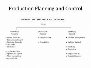 Download Film Production Chart Gantt Chart Excel Template