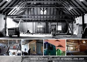 Apparatebau Gauting Gmbh : akustik ~ Frokenaadalensverden.com Haus und Dekorationen
