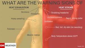 Heat dome could be deadly over U.S. this week - CNN