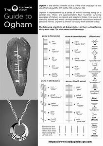 Ogham Alphabet Guide: Letter by Letter | Claddagh Design