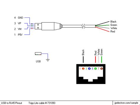 Cat 5 Pinout Diagram by Convert Rj11 To Rj45 Wiring Diagram Gallery Wiring
