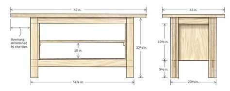 wood workbench plans metric solid woodworking bench top