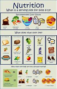 Recommended Serving Size by Age By teaching your kids ...