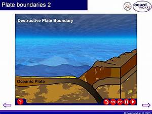 Ks4 Earth U0026 39 S Structure