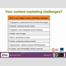 Managing The Content Marketing Avalanche! B2b Content Marketing In 20…