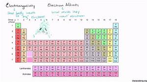 Worksheet On Chemical Bonding Valence Electrons