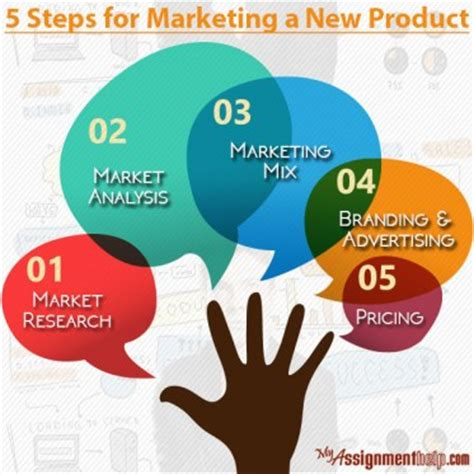 Marketing Help by 5 Steps For Marketing A New Product